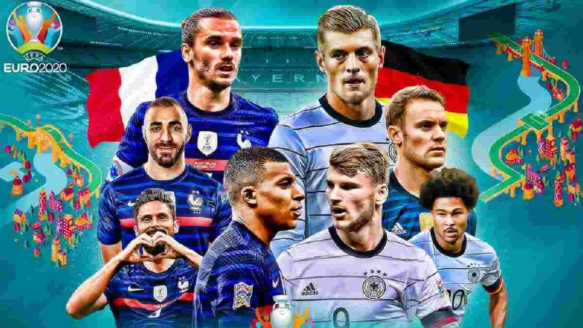 Анонс матча ЕВРО-2020 между сборными Франции и Германии