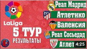 Футбол. Обзор матчей 5 тура испанской Ла Лиги
