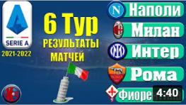 Футбол. Обзор матчей 6 тура итальянской Серии А